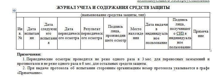 протокол проверки столовой образец