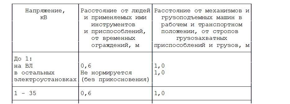 Инструкция по охране труда для оператора электролизной установки